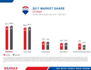 Ottawa_Units_Landscape_December2017